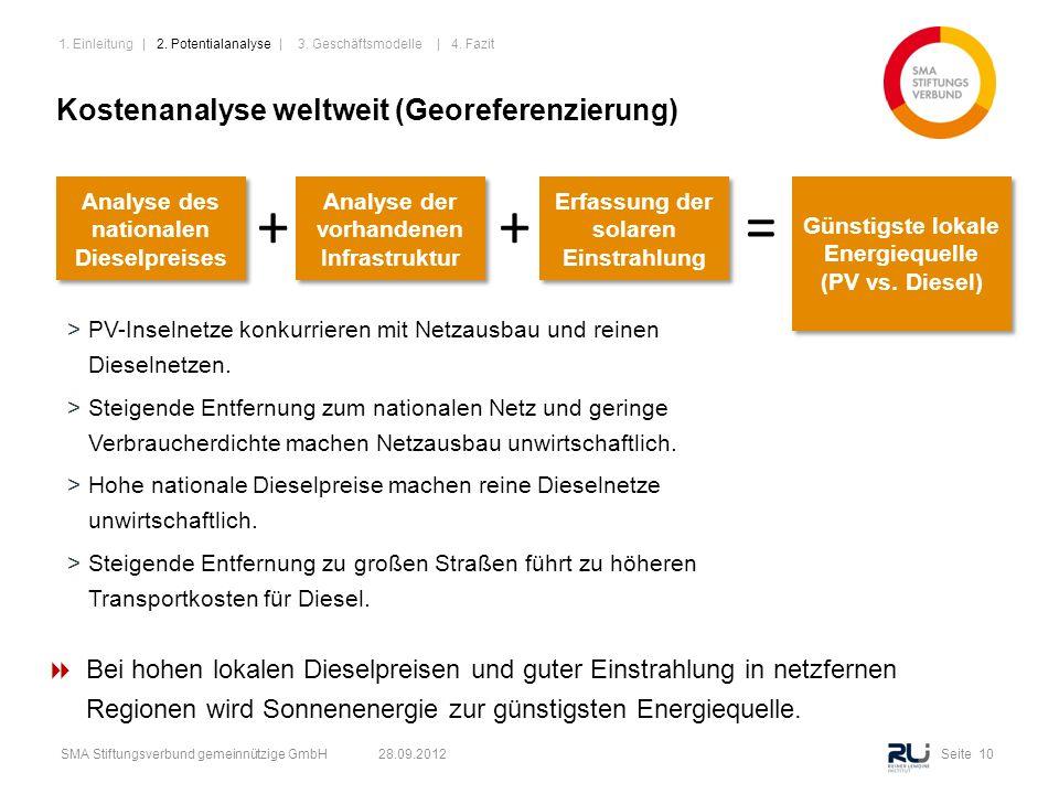 Seite 10SMA Stiftungsverbund gemeinnützige GmbH 28.09.2012 Kostenanalyse weltweit (Georeferenzierung) Analyse des nationalen Dieselpreises Analyse der