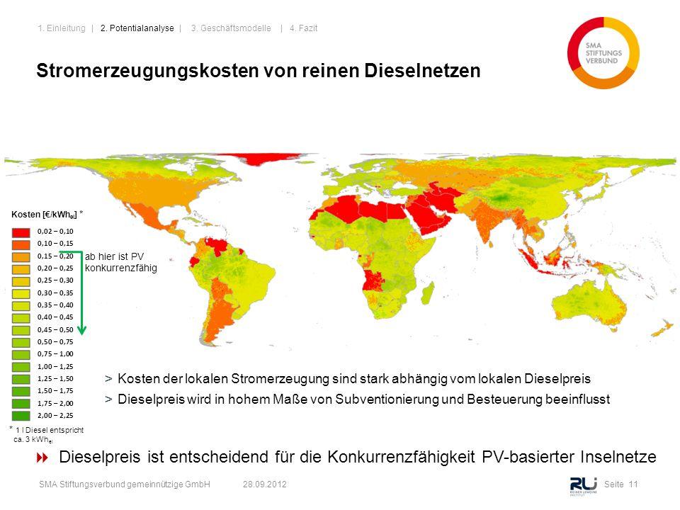 Seite 11SMA Stiftungsverbund gemeinnützige GmbH 28.09.2012 Stromerzeugungskosten von reinen Dieselnetzen >Kosten der lokalen Stromerzeugung sind stark