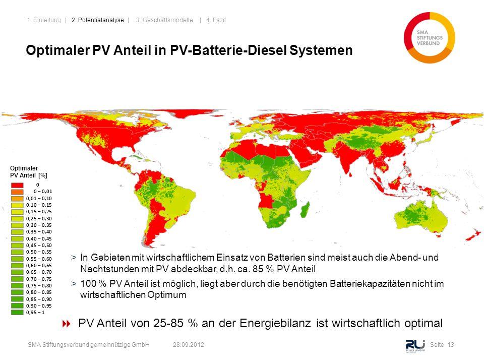 Seite 13SMA Stiftungsverbund gemeinnützige GmbH 28.09.2012 Optimaler PV Anteil in PV-Batterie-Diesel Systemen >In Gebieten mit wirtschaftlichem Einsat