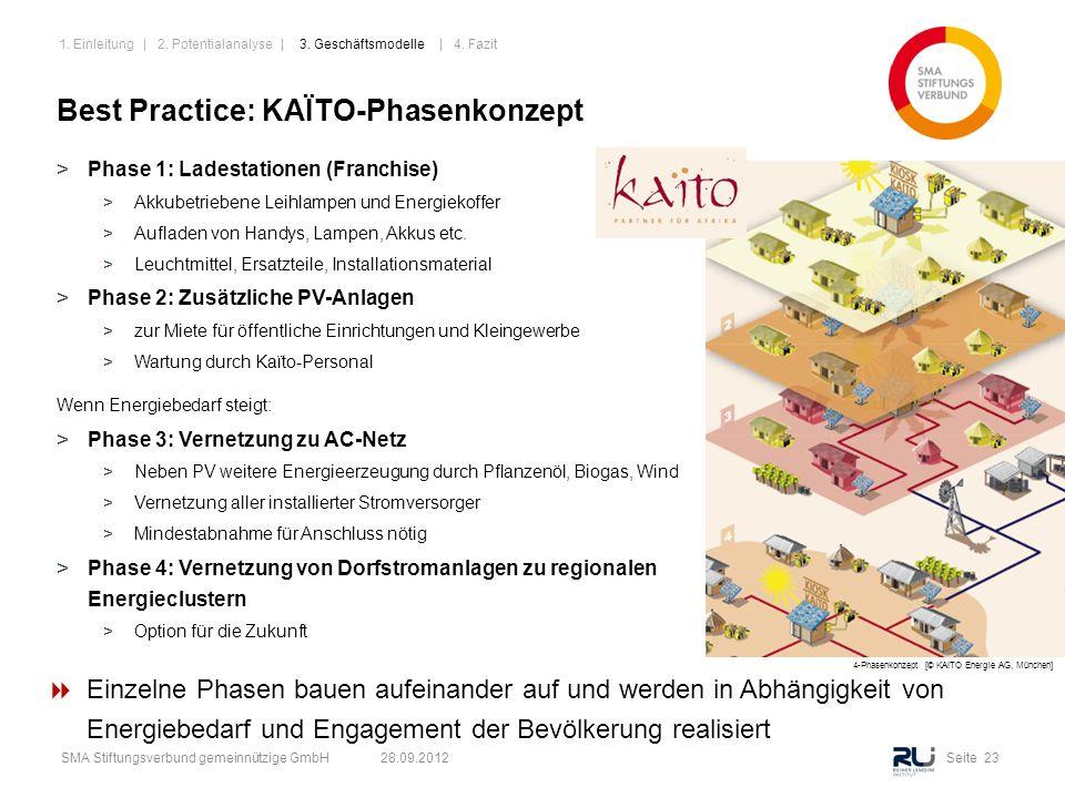 Seite 23SMA Stiftungsverbund gemeinnützige GmbH 28.09.2012 >Phase 1: Ladestationen (Franchise) >Akkubetriebene Leihlampen und Energiekoffer >Aufladen