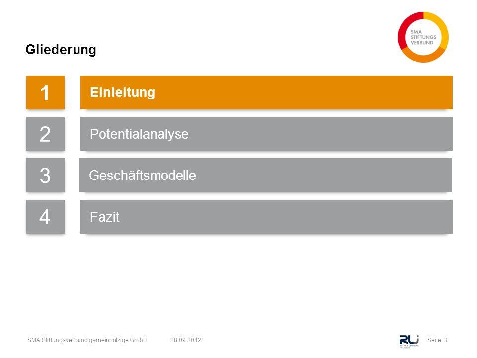 Seite 3SMA Stiftungsverbund gemeinnützige GmbH 28.09.2012 Gliederung 1 Einleitung 2 Potentialanalyse 3 4 Geschäftsmodelle Fazit