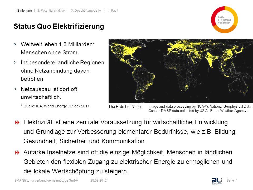 Seite 4SMA Stiftungsverbund gemeinnützige GmbH 28.09.2012 1. Einleitung | 2. Potentialanalyse | 3. Geschäftsmodelle | 4. Fazit >Weltweit leben 1,3 Mil