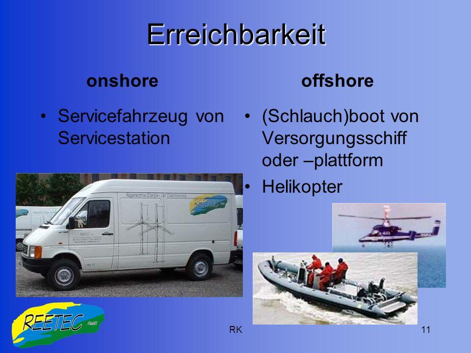 RK11 Erreichbarkeit Servicefahrzeug von Servicestation (Schlauch)boot von Versorgungsschiff oder –plattform Helikopter onshoreoffshore