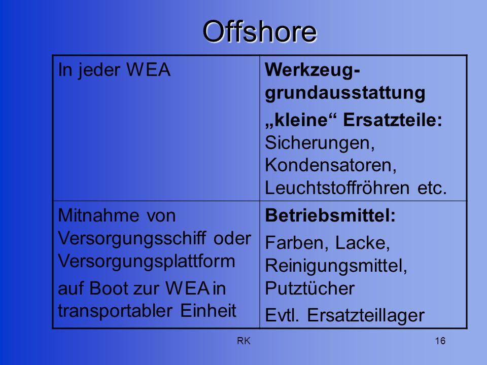 RK16 Offshore In jeder WEAWerkzeug- grundausstattung kleine Ersatzteile: Sicherungen, Kondensatoren, Leuchtstoffröhren etc. Mitnahme von Versorgungssc