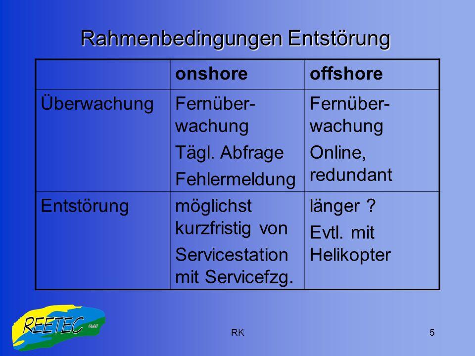 RK5 Rahmenbedingungen Entstörung onshoreoffshore ÜberwachungFernüber- wachung Tägl. Abfrage Fehlermeldung Fernüber- wachung Online, redundant Entstöru