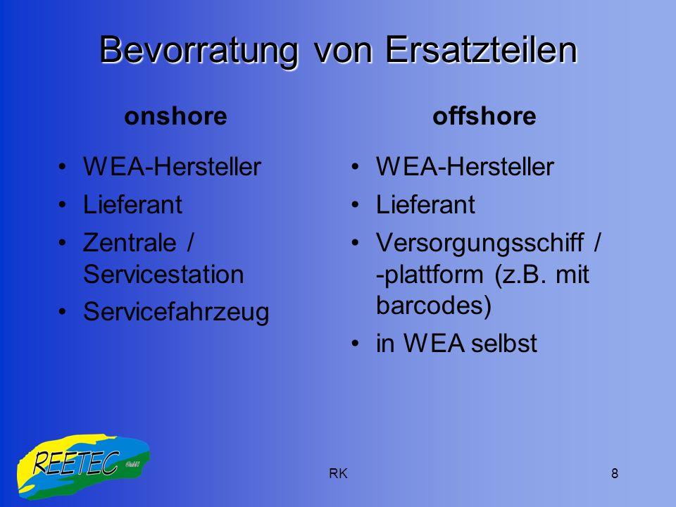 RK8 Bevorratung von Ersatzteilen WEA-Hersteller Lieferant Zentrale / Servicestation Servicefahrzeug WEA-Hersteller Lieferant Versorgungsschiff / -plat