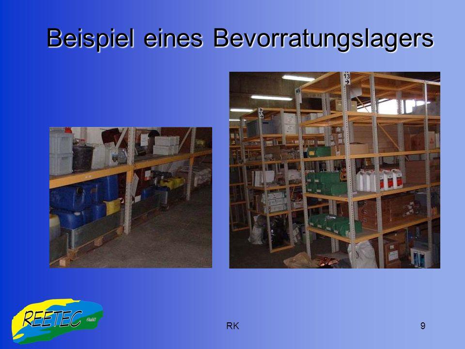 RK20 Rahmenbedingungen Bevorratung Betriebsmittel / Ersatzteile Erreichbarkeit Ersatzteile und Betriebsmittel vor Ort Entsorgung Zwischenlagerung Abfallarten und zu erwartende Menge