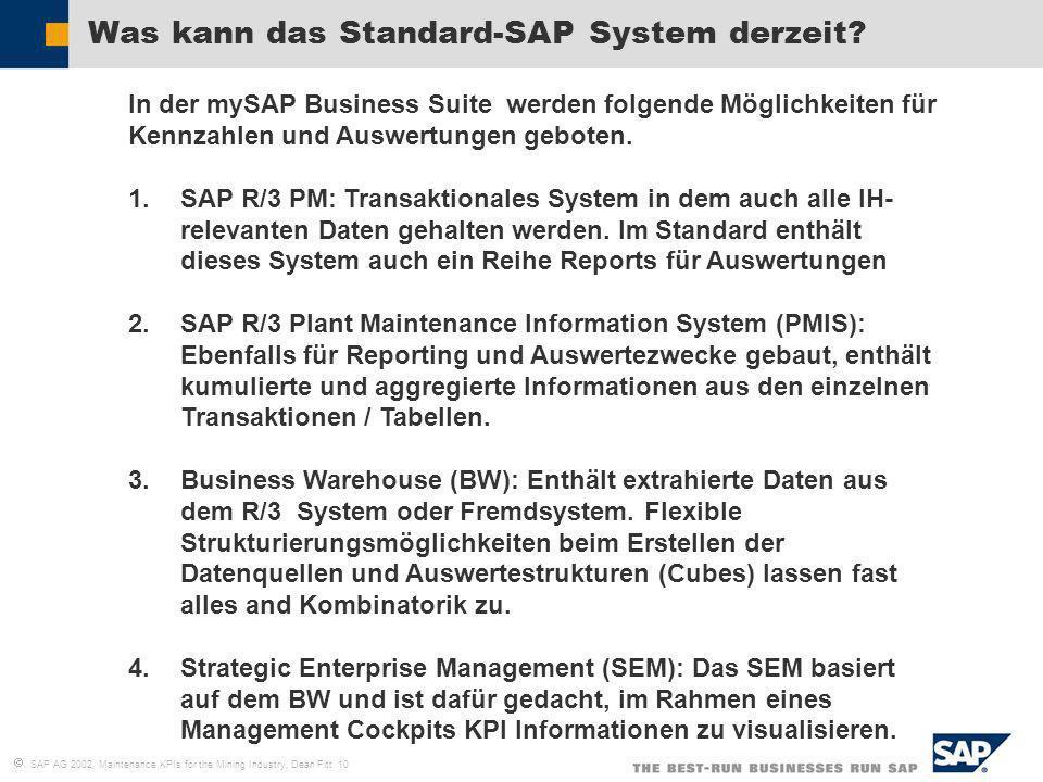 SAP AG 2002, Maintenance KPIs for the Mining Industry, Dean Fitt 10 Was kann das Standard-SAP System derzeit? In der mySAP Business Suite werden folge