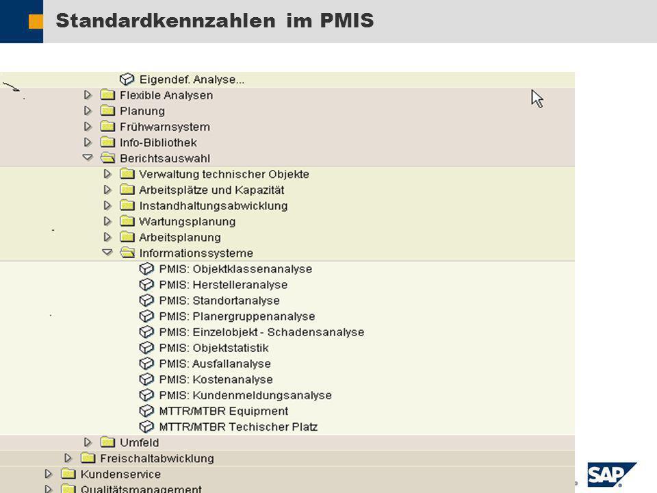 SAP AG 2002, Maintenance KPIs for the Mining Industry, Dean Fitt 11 Standardkennzahlen im PMIS