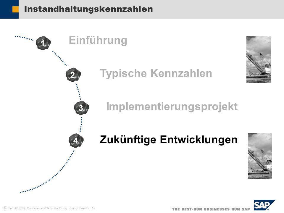 SAP AG 2002, Maintenance KPIs for the Mining Industry, Dean Fitt 15 Instandhaltungskennzahlen Einführung Typische Kennzahlen Implementierungsprojekt Z