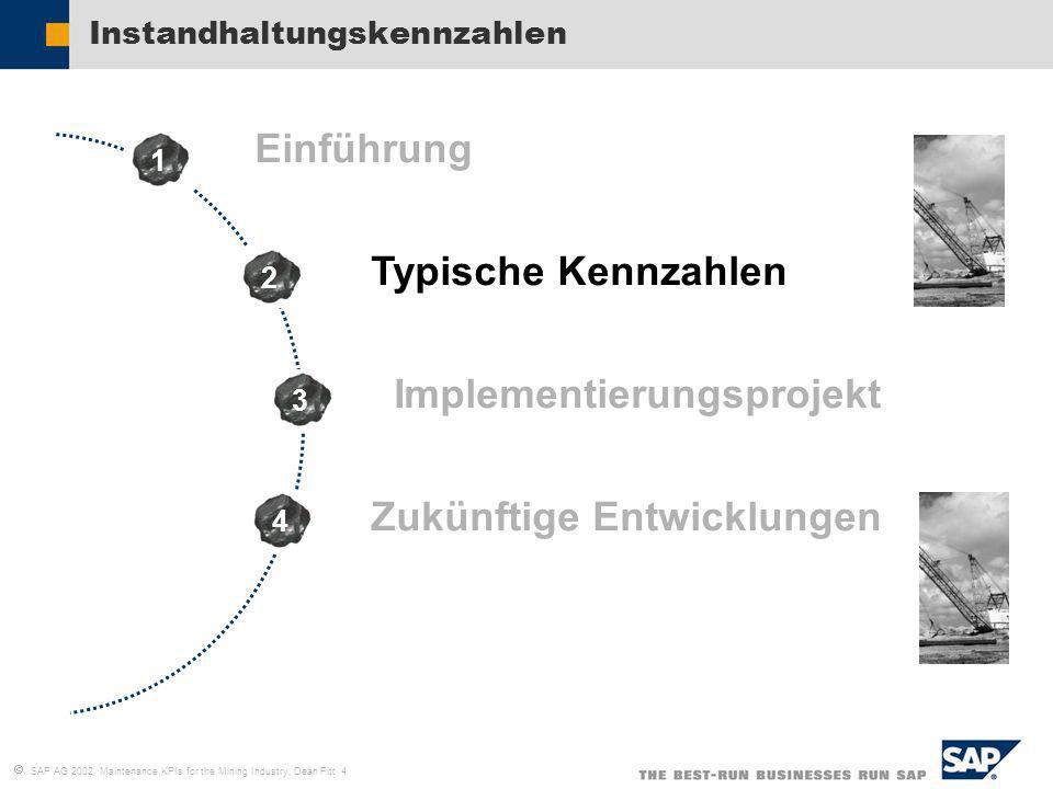 SAP AG 2002, Maintenance KPIs for the Mining Industry, Dean Fitt 4 Instandhaltungskennzahlen Einführung Typische Kennzahlen Implementierungsprojekt Zu