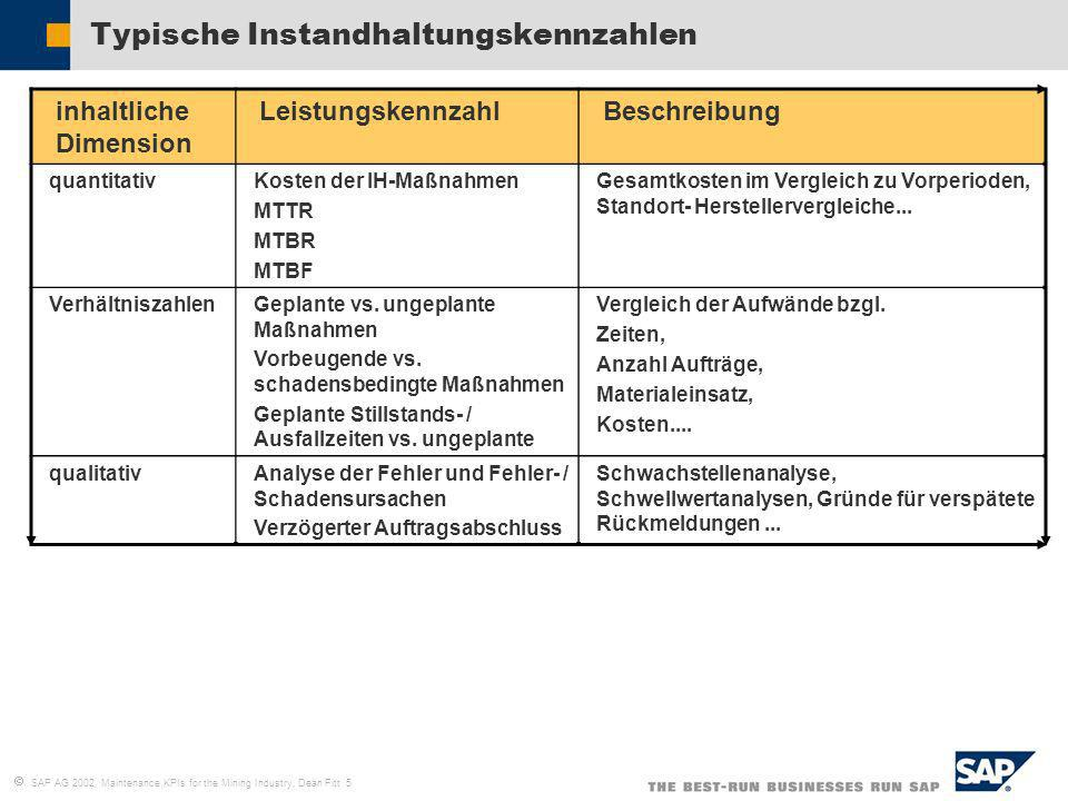 SAP AG 2002, Maintenance KPIs for the Mining Industry, Dean Fitt 5 Typische Instandhaltungskennzahlen inhaltliche Dimension LeistungskennzahlBeschreib