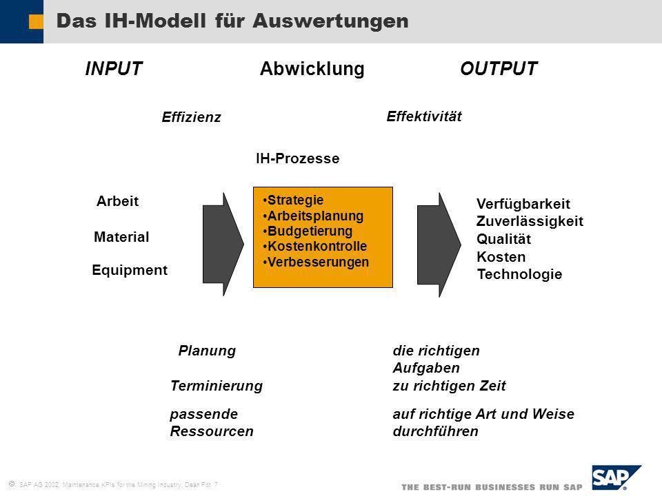 SAP AG 2002, Maintenance KPIs for the Mining Industry, Dean Fitt 7 Das IH-Modell für Auswertungen INPUT Verfügbarkeit Zuverlässigkeit Qualität Kosten