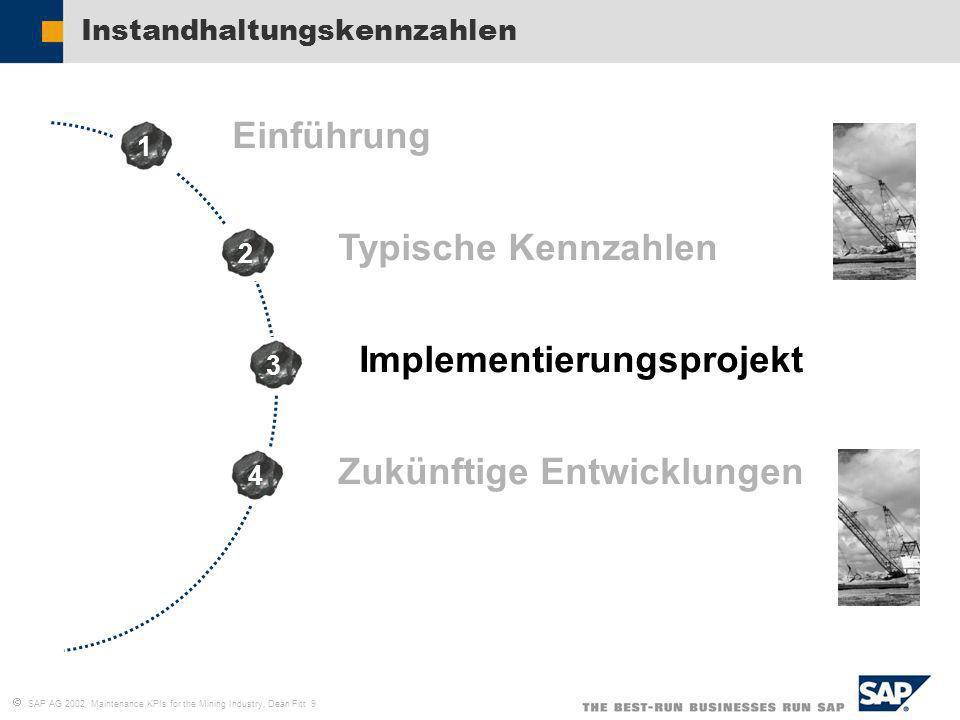 SAP AG 2002, Maintenance KPIs for the Mining Industry, Dean Fitt 9 Instandhaltungskennzahlen Einführung Typische Kennzahlen Implementierungsprojekt Zu