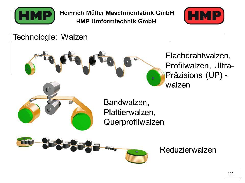 12 Heinrich Müller Maschinenfabrik GmbH HMP Umformtechnik GmbH Bandwalzen, Plattierwalzen, Querprofilwalzen Flachdrahtwalzen, Profilwalzen, Ultra- Prä