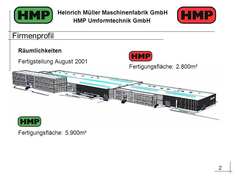 2 Heinrich Müller Maschinenfabrik GmbH HMP Umformtechnik GmbH Firmenprofil Räumlichkeiten Fertigstellung August 2001 Fertigungsfläche: 2.800m² Fertigu