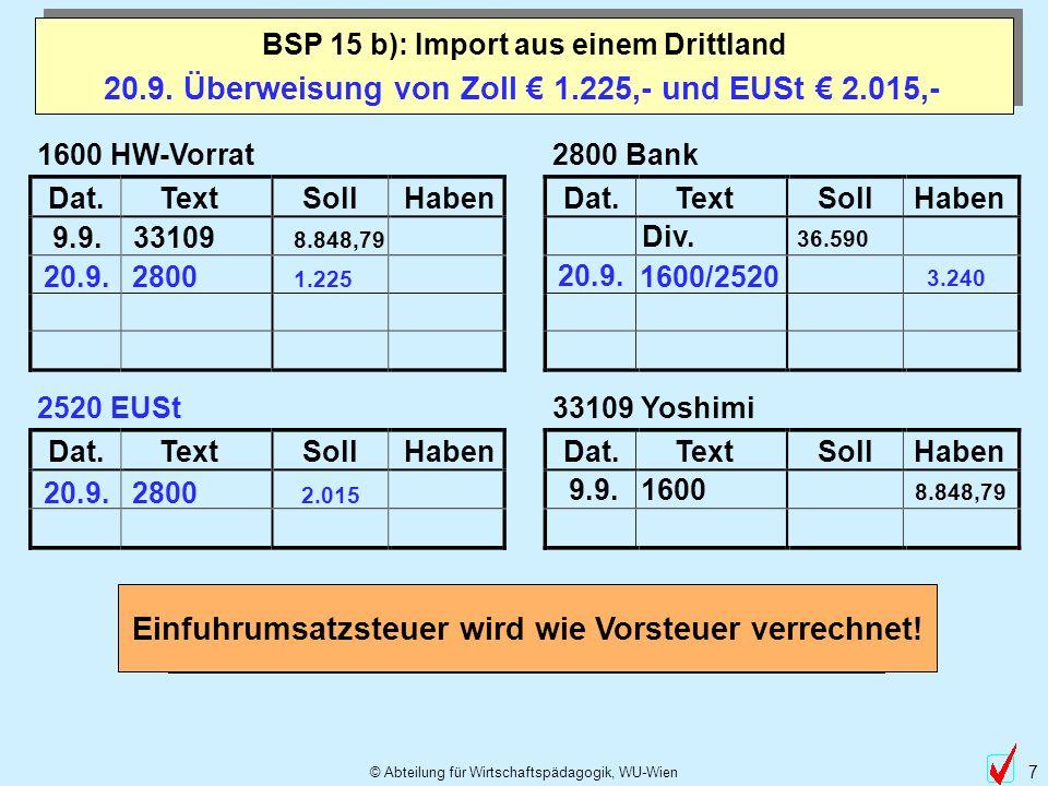 © Abteilung für Wirtschaftspädagogik, WU-Wien 7 Dat.TextSollHabenDat.TextSollHaben Dat.TextSollHabenDat.TextSollHaben 1600 HW-Vorrat2800 Bank 33109 Yoshimi 33109 BSP 15 b): Import aus einem Drittland 20.9.