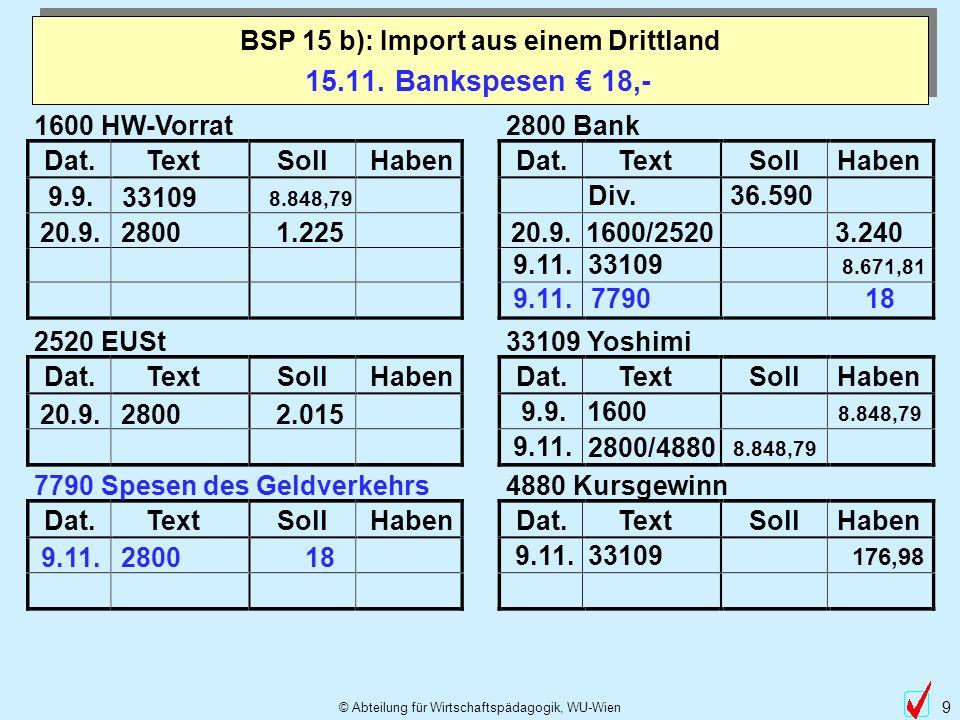 © Abteilung für Wirtschaftspädagogik, WU-Wien 9 Dat.TextSollHabenDat.TextSollHaben Dat.TextSollHabenDat.TextSollHaben 1600 HW-Vorrat2800 Bank Div.