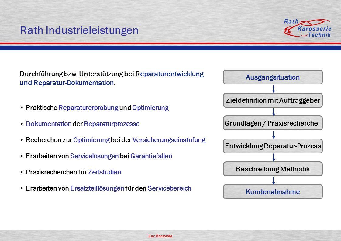 Zur Übersicht Durchführung bzw.Unterstützung bei Reparaturentwicklung und Reparatur-Dokumentation.
