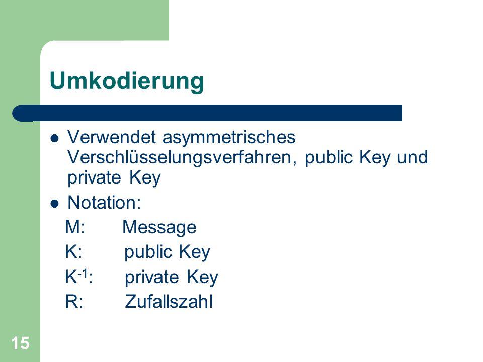 15 Umkodierung Verwendet asymmetrisches Verschlüsselungsverfahren, public Key und private Key Notation: M: Message K: public Key K -1 : private Key R: