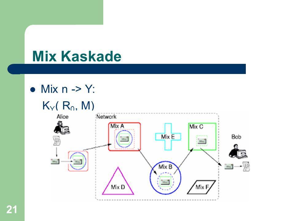 21 Mix Kaskade Mix n -> Y: K Y ( R 0, M)