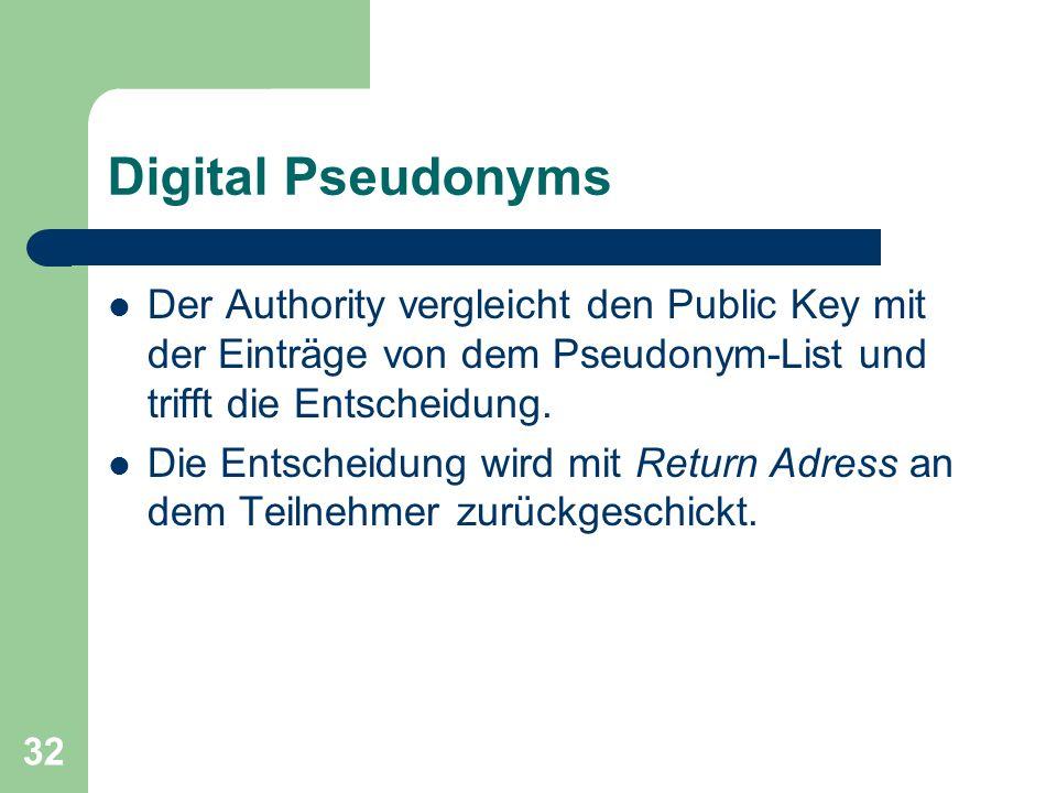 32 Digital Pseudonyms Der Authority vergleicht den Public Key mit der Einträge von dem Pseudonym-List und trifft die Entscheidung. Die Entscheidung wi