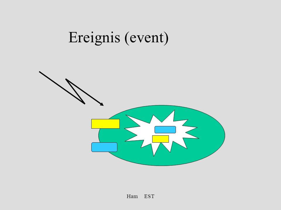 Ham EST Ereignis (event)