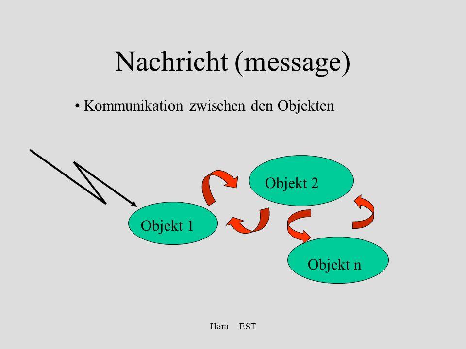 Ham EST Nachricht (message) Kommunikation zwischen den Objekten Objekt 1 Objekt 2 Objekt n