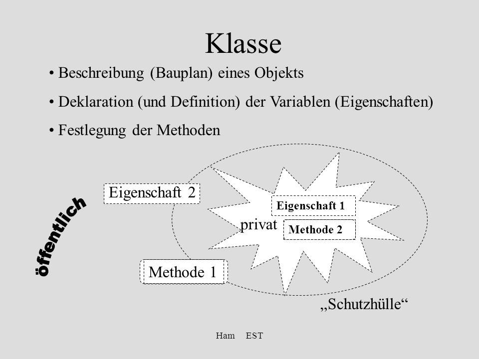 Ham EST Klasse Beschreibung (Bauplan) eines Objekts Deklaration (und Definition) der Variablen (Eigenschaften) Festlegung der Methoden Schutzhülle Methode 1 Eigenschaft 1 Methode 2 privat Eigenschaft 2