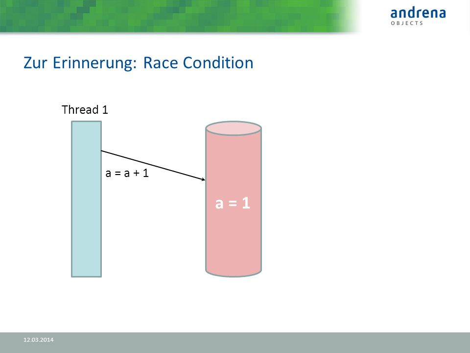 Zur Erinnerung: Race Condition a = 1 Thread 1 a = a + 1