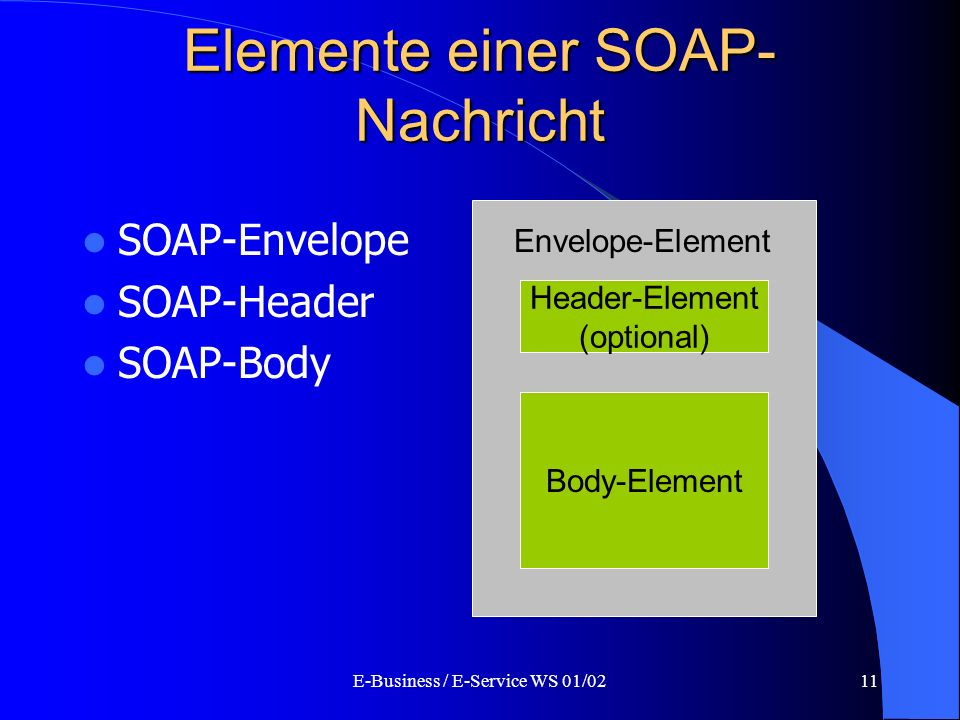 E-Business / E-Service WS 01/0211 Elemente einer SOAP- Nachricht SOAP-Envelope SOAP-Header SOAP-Body Header-Element (optional) Body-Element Envelope-E