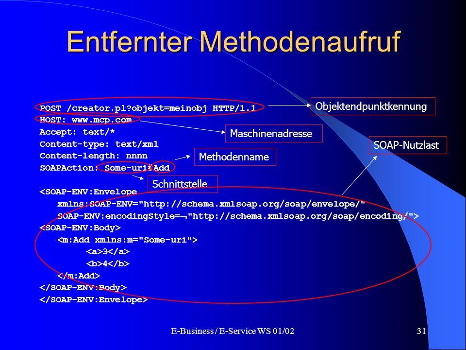 E-Business / E-Service WS 01/0231 Entfernter Methodenaufruf POST /creator.pl?objekt=meinobj HTTP/1.1 HOST: www.mcp.com Accept: text/* Content-type: te