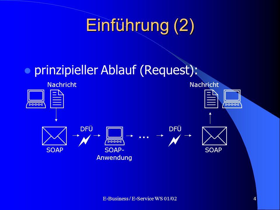 E-Business / E-Service WS 01/024 prinzipieller Ablauf (Request): Einführung (2) SOAP Nachricht SOAP DFÜ Nachricht SOAP- Anwendung... DFÜ