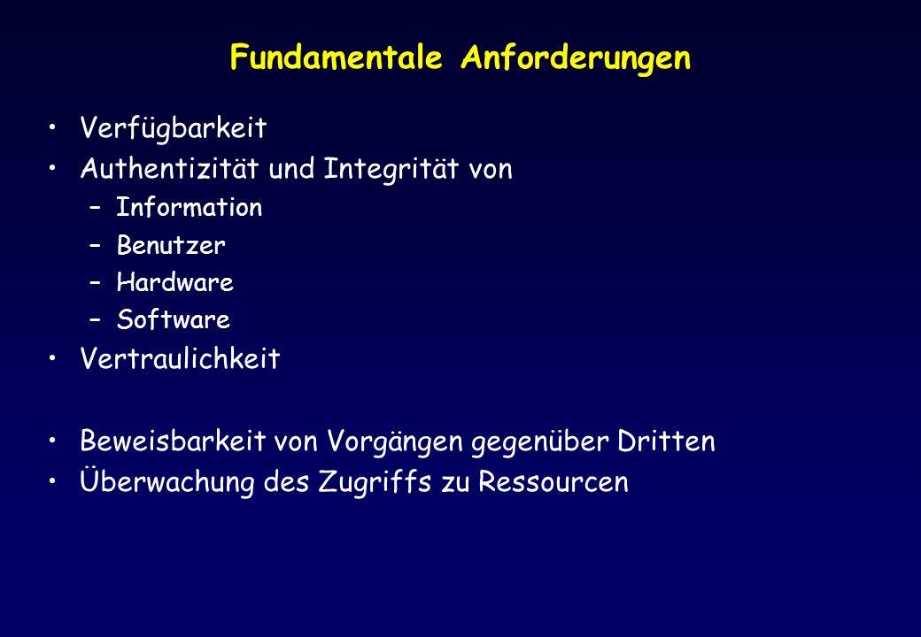 Fundamentale Anforderungen Verfügbarkeit Authentizität und Integrität von –Information –Benutzer –Hardware –Software Vertraulichkeit Beweisbarkeit von
