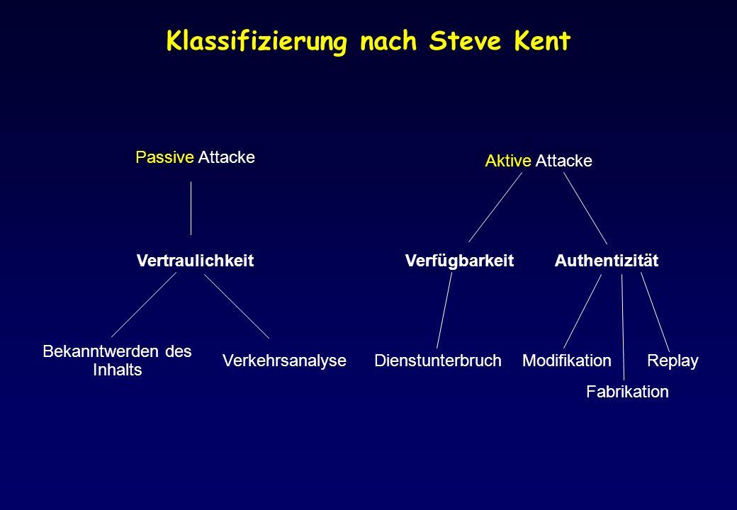 Klassifizierung nach Steve Kent Passive Attacke Vertraulichkeit Bekanntwerden des Inhalts Verkehrsanalyse Aktive Attacke DienstunterbruchModifikation