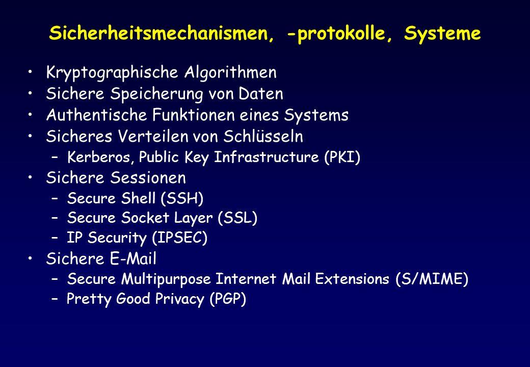 Sicherheitsmechanismen, -protokolle, Systeme Kryptographische Algorithmen Sichere Speicherung von Daten Authentische Funktionen eines Systems Sicheres