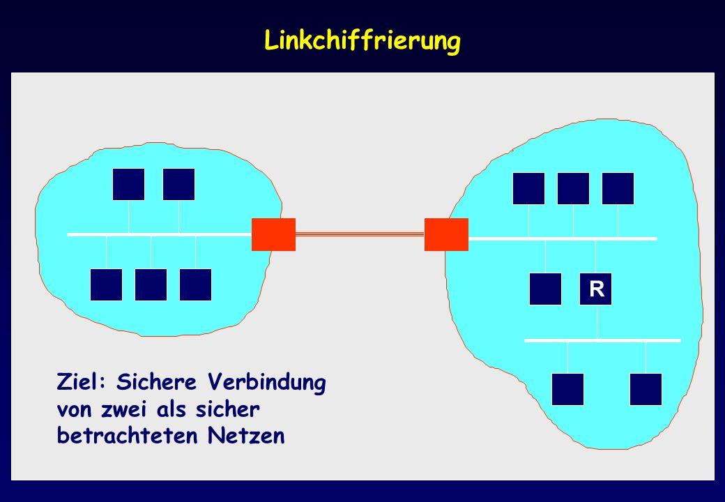 Linkchiffrierung R Ziel: Sichere Verbindung von zwei als sicher betrachteten Netzen