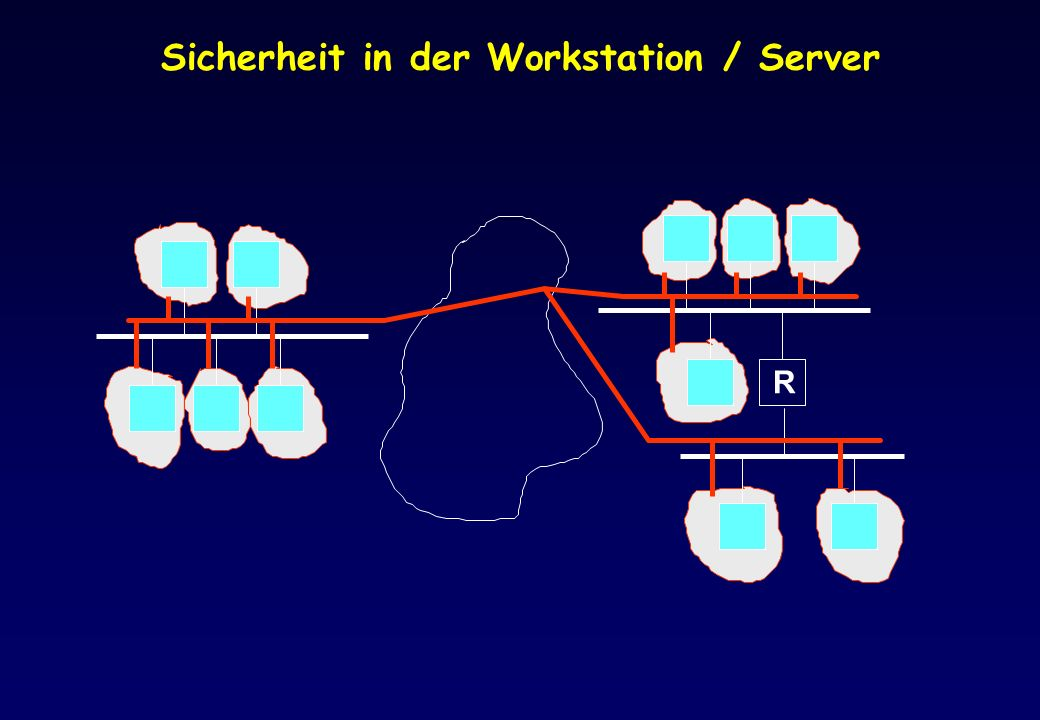 Sicherheit in der Workstation / Server R