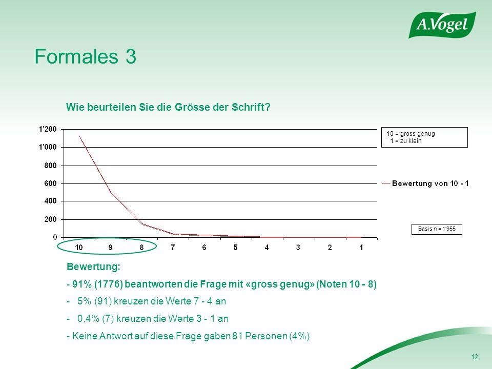 12 Formales 3 Wie beurteilen Sie die Grösse der Schrift? Basis n = 1955 Bewertung: - 91% (1776) beantworten die Frage mit «gross genug» (Noten 10 - 8)
