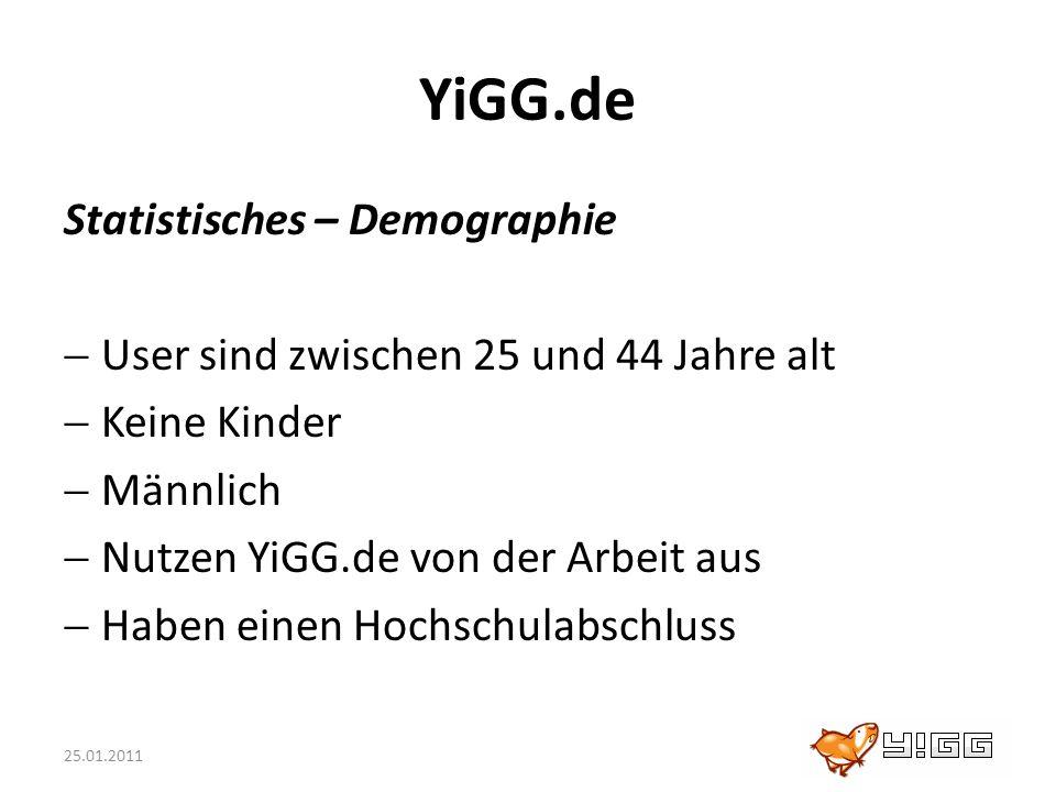 25.01.2011 YiGG.de Statistisches – Demographie User sind zwischen 25 und 44 Jahre alt Keine Kinder Männlich Nutzen YiGG.de von der Arbeit aus Haben ei