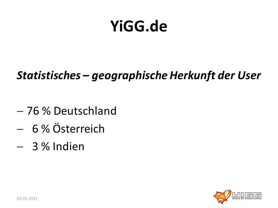 25.01.2011 YiGG.de Statistisches – geographische Herkunft der User 76 % Deutschland 6 % Österreich 3 % Indien