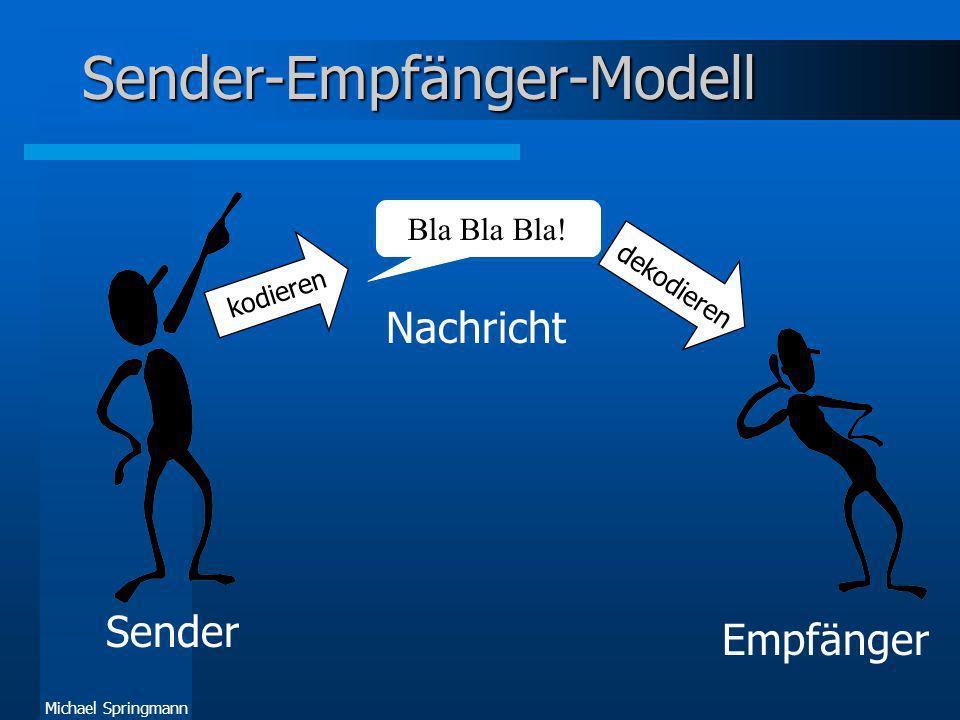 Michael Springmann Sender-Empfänger-Modell Sender Empfänger Bla Bla Bla! Nachricht kodieren dekodieren
