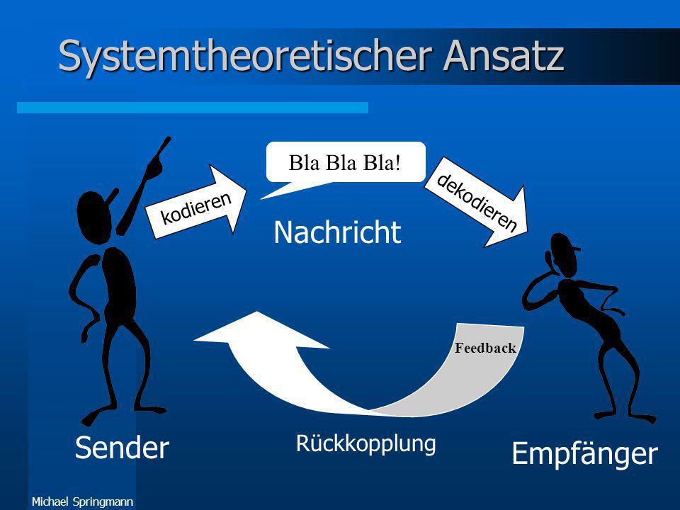 Michael Springmann Systemtheoretischer Ansatz Sender Empfänger Bla Bla Bla! Nachricht kodieren dekodieren Rückkopplung Feedback