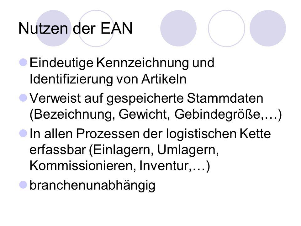 Nutzen der EAN Eindeutige Kennzeichnung und Identifizierung von Artikeln Verweist auf gespeicherte Stammdaten (Bezeichnung, Gewicht, Gebindegröße,…) In allen Prozessen der logistischen Kette erfassbar (Einlagern, Umlagern, Kommissionieren, Inventur,…) branchenunabhängig