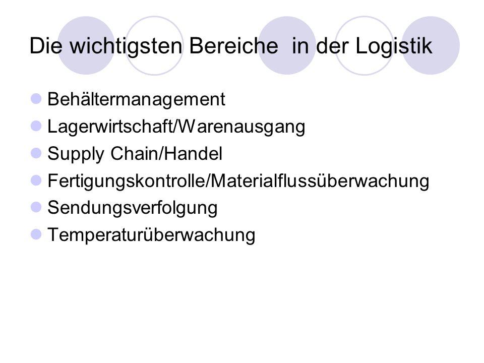 Die wichtigsten Bereiche in der Logistik Behältermanagement Lagerwirtschaft/Warenausgang Supply Chain/Handel Fertigungskontrolle/Materialflussüberwachung Sendungsverfolgung Temperaturüberwachung
