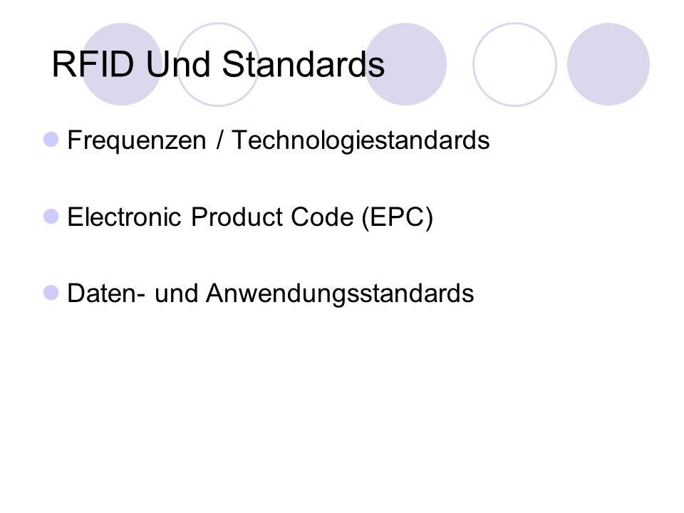RFID Und Standards Frequenzen / Technologiestandards Electronic Product Code (EPC) Daten- und Anwendungsstandards