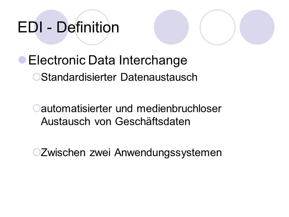 EDI - Definition Electronic Data Interchange Standardisierter Datenaustausch automatisierter und medienbruchloser Austausch von Geschäftsdaten Zwischen zwei Anwendungssystemen