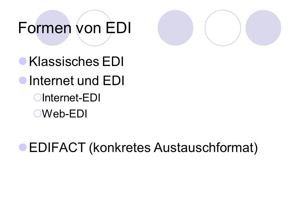 Formen von EDI Klassisches EDI Internet und EDI Internet-EDI Web-EDI EDIFACT (konkretes Austauschformat)