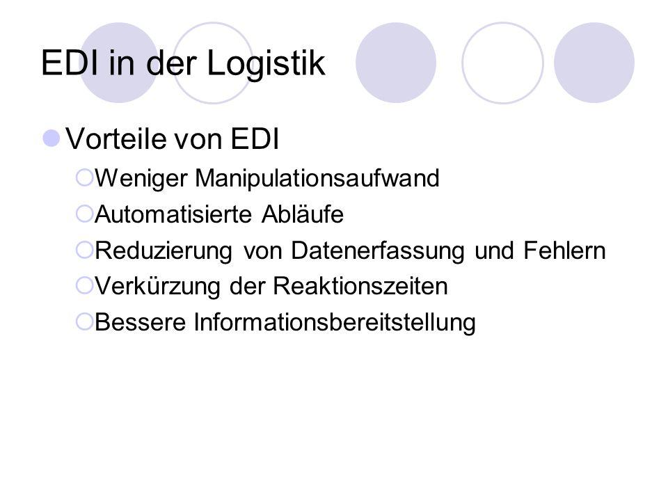 EDI in der Logistik Vorteile von EDI Weniger Manipulationsaufwand Automatisierte Abläufe Reduzierung von Datenerfassung und Fehlern Verkürzung der Reaktionszeiten Bessere Informationsbereitstellung