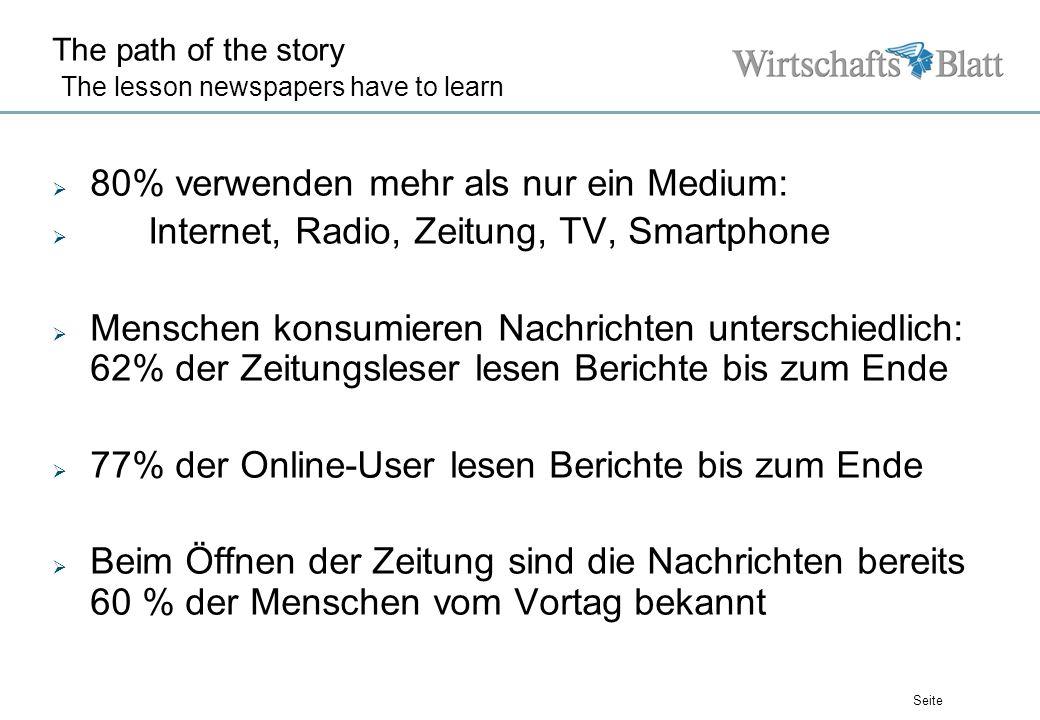 Seite The path of the story The lesson newspapers have to learn 80% verwenden mehr als nur ein Medium: Internet, Radio, Zeitung, TV, Smartphone Mensch
